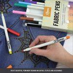tache de peinture sur textile TOP 8 image 2 produit